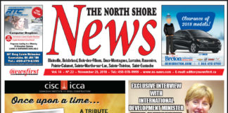 Front page image of the North Shore News 14-22.